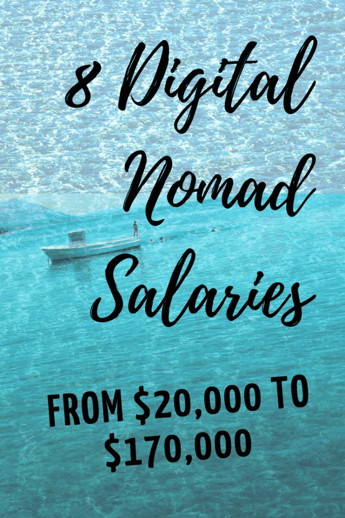 digital nomad salary pin